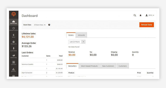 magento dashboard design