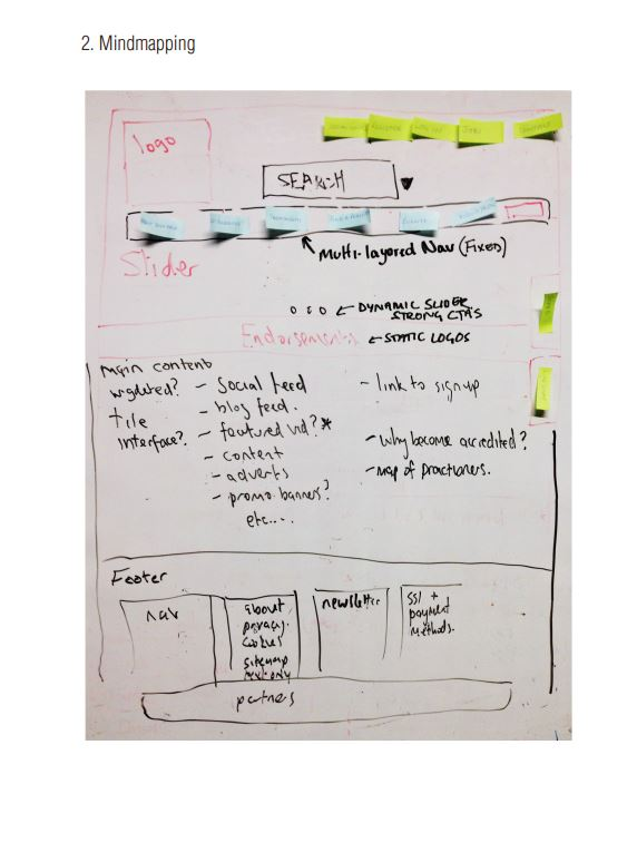mindmap-web-structure
